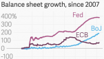 The global economy's bizarre problem: Too much money